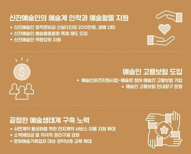 한국예술인복지재단 2021년 사업계획© 뉴스1