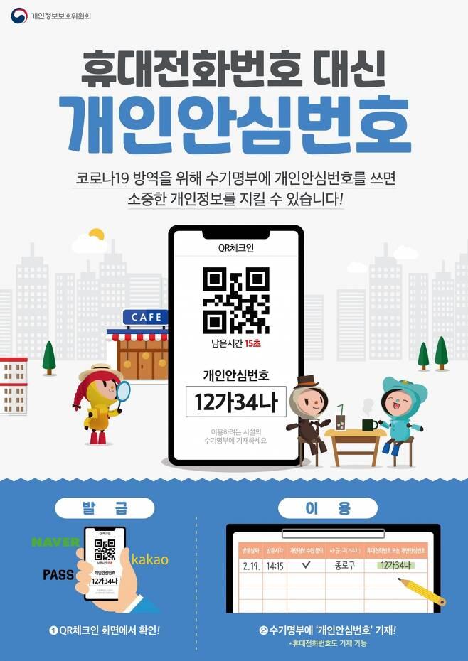 개인안심번호 예시 /사진=개인정보보호위원회