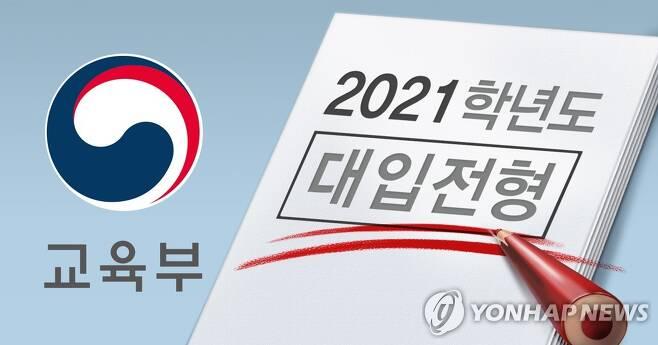 2021학년도 대입전형 (PG) [김민아 · 장현경 제작] 일러스트