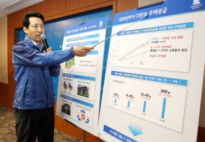 오세훈 서울시장이 2011년 6월7일 서울시청에서 '2020년 주택종합계획'을 발표하고 있다. 김영배 의원실 제공
