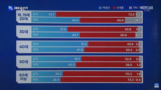 한국방송 화면 갈무리