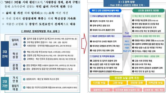 ▶ 출처: 기획재정부