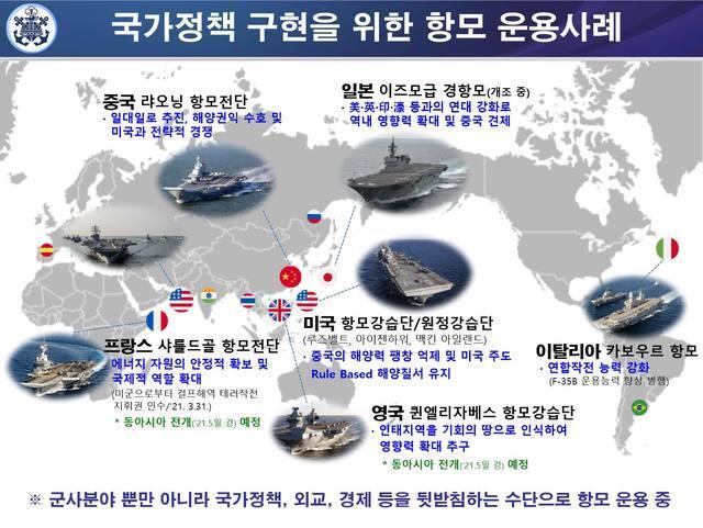 [서울=뉴시스]세계 각국 항모 운용 사례. 2021.05.14. (사진=해군 제공) *재판매 및 DB 금지