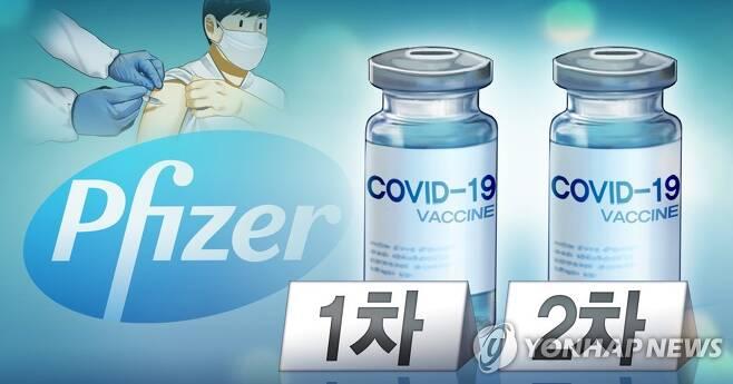 화이자 코로나19 백신 1차, 2차 2회 접종 (PG) [장현경 제작] 일러스트