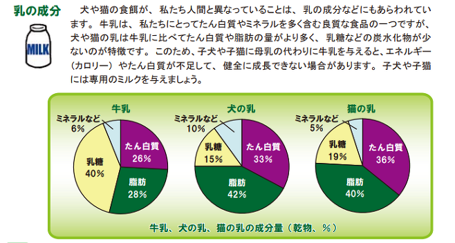 출처: 일본 환경성(環境省)
