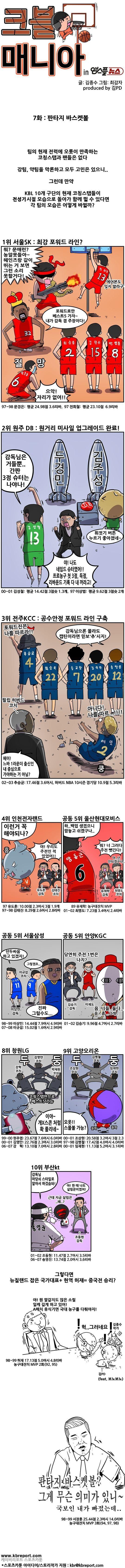 출처: [농구카툰] 크블매니아 : 문경은-이상민-현주엽이 선수로 뛴다면?