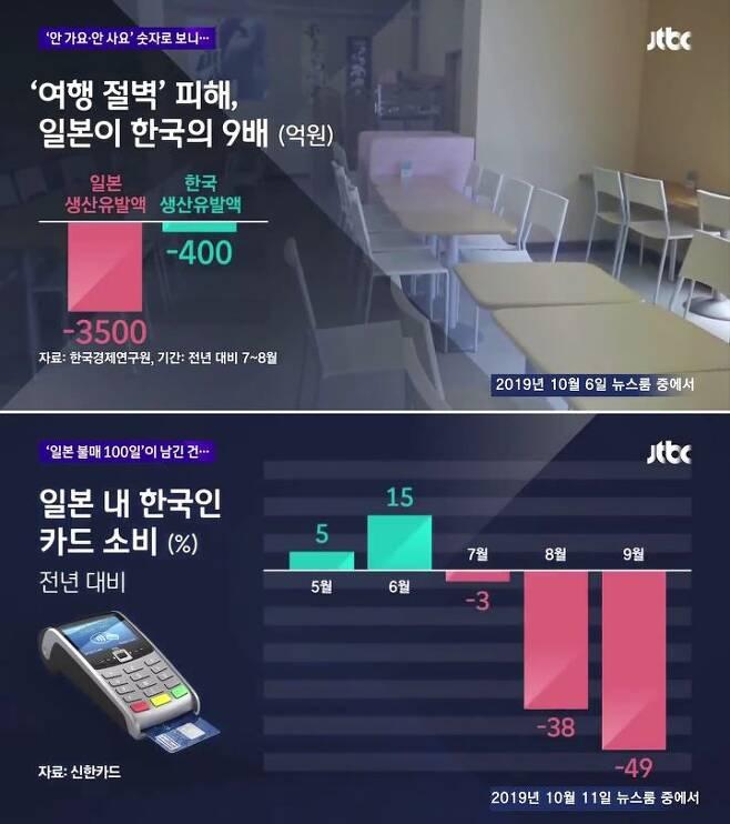 출처: JTBC 뉴스