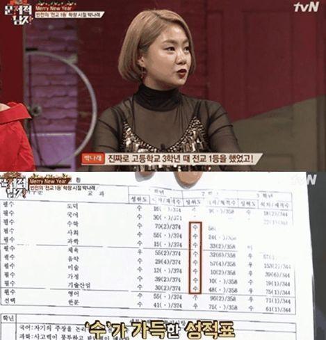 출처: tvN<문제적 남자>