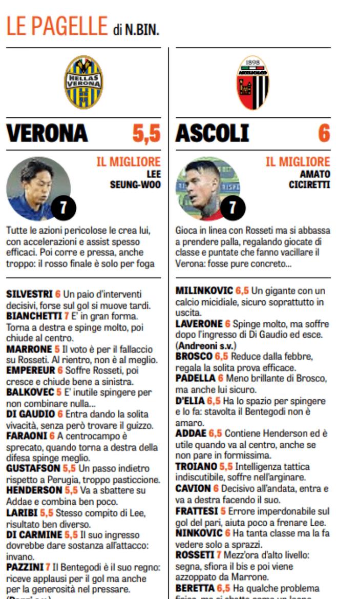 출처: gazetta sport
