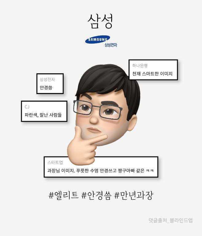 출처: 대한민국 직장인앱 No.1 블라인드