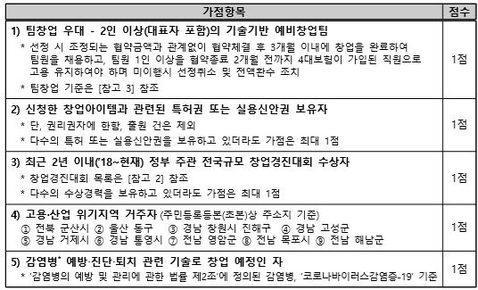 출처: 공고문 캡처