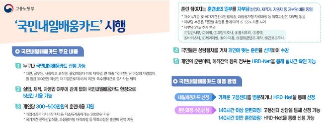 출처: 고용노동부 직업훈련포털 HDR-Net 홈페이지 캡처