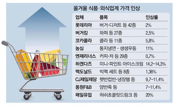 출처: 매일경제
