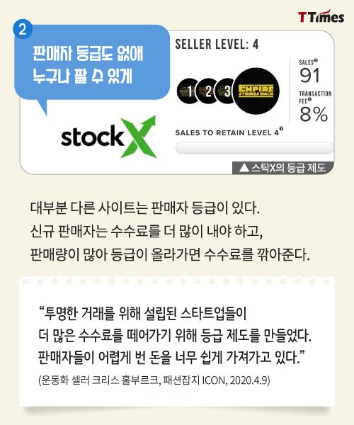 출처: stock X