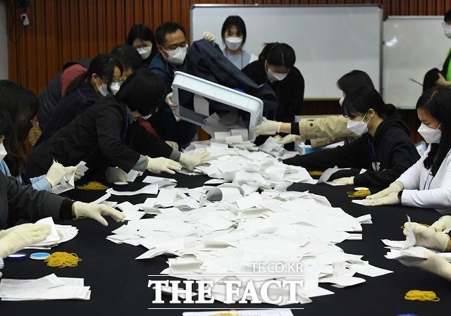 내년 3월 9일 치러지는 대선에서 2030세대가 캐스팅보터 역할을 할 것이라는 전망이 나온다. 지난 4월 7일 서울 용산구 신광여자고등학교 강당에 마련된 개표소에서 관계자들이 재보선 개표를 하는 모습. /배정한 기자