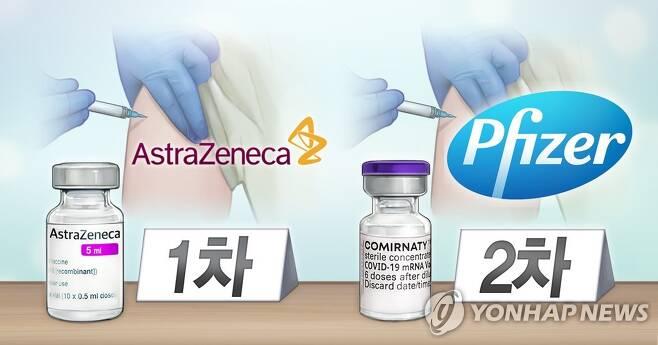 백신 교차 접종 (PG) [홍소영 제작] 일러스트
