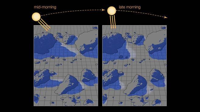 해가 비추는 방향에 따라 달 표면의 그늘(파란색)이 바뀌는 모습. 얼음도 그늘을 따라 이동한다./NASA