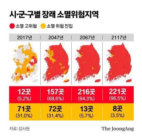 시·군·구별 장래 소멸위험지역. 그래픽=김영옥 기자 yesok@joongang.co.kr