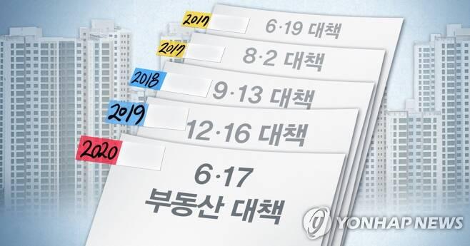 정부 '부동산 대책' (PG) [김민아 제작] 일러스트