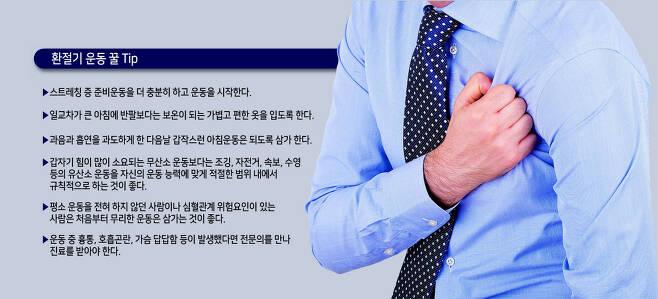 전 세계 사망 원인의 1위이자 한국인 사망원인 2위인 심혈관 질환은 환절기에 찾아오는 가장 위험한 질환 중 하나다. 무엇보다 40~50대 돌연사의 주범이기도 하다.