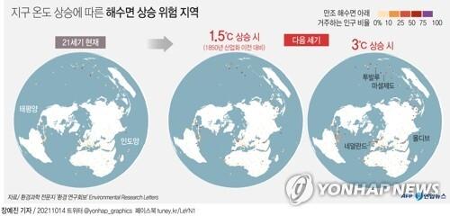 [그래픽] 지구 온도 상승에 따른 해수면 상승 위험 지역 (AFP=연합뉴스) 장예진 기자 = jin34@yna.co.kr