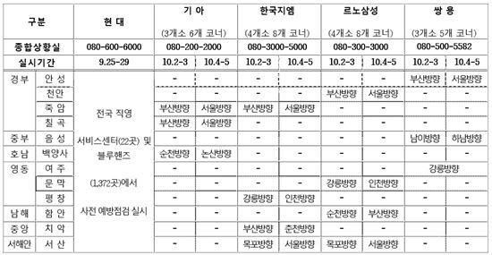 <자료= 한국자동차산업협회>